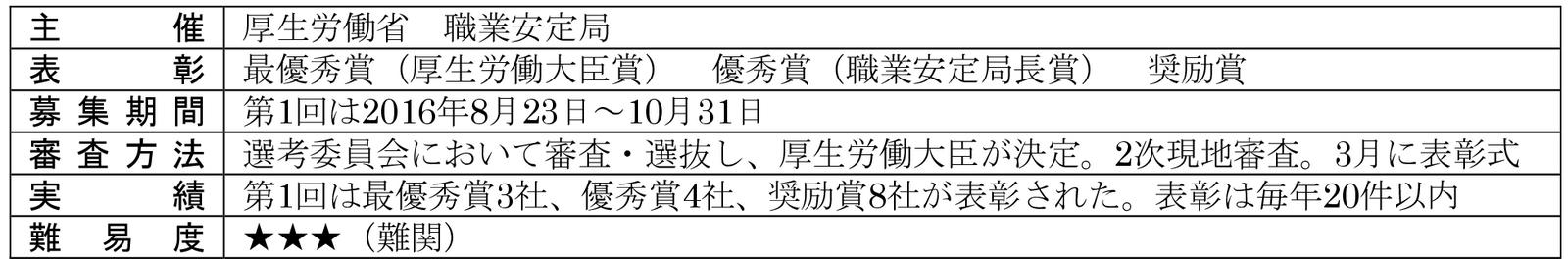 Kensyo5